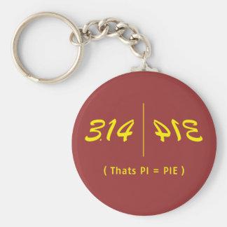 π pi keychain