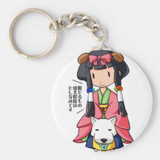 伏 Princess English story Nanso Chiba Yuru-chara Basic Round Button Keychain