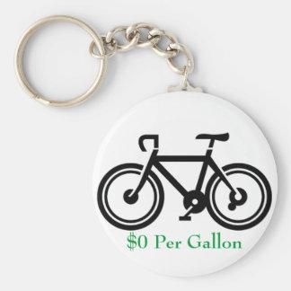 $0 Per Gallon Keychain