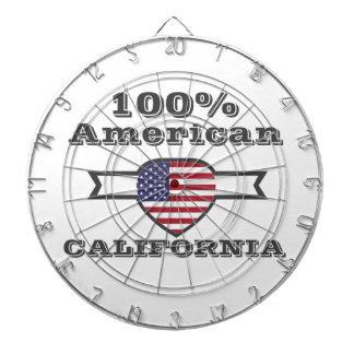 100% American, California Dartboard