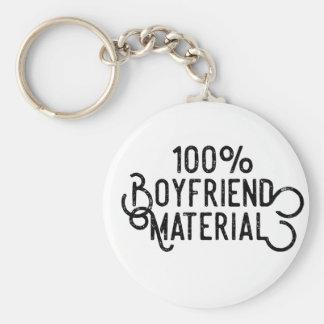 100% Boyfriend Material Keychain