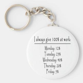 100 percent in office basic round button keychain