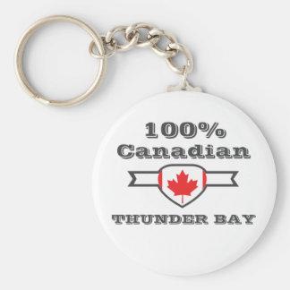100% Thunder Bay Keychain