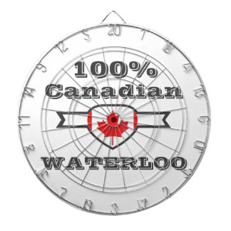 100% Waterloo Dartboard