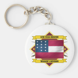 11th Texas Infantry Keychain