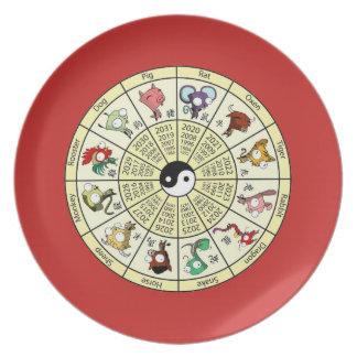 12 Chinese Zodiac Plate