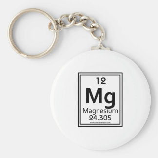 12 Magnesium Keychain