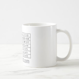 13 sign coffee mug