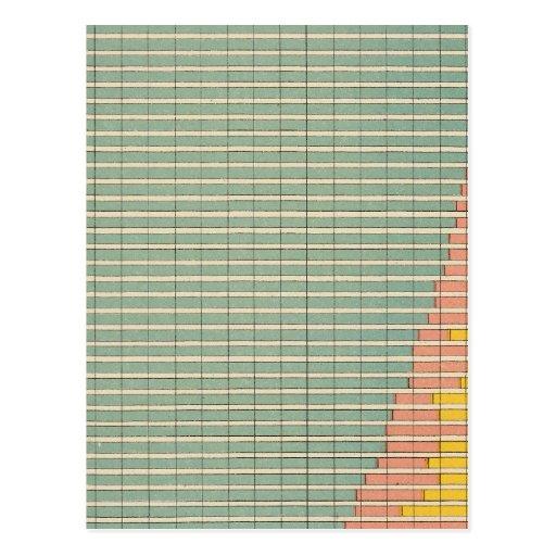 142 Farms by tenure Postcard