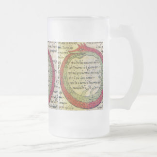 1478 copy of a lost alchemical tract SynesiuS Frosted Glass Beer Mug