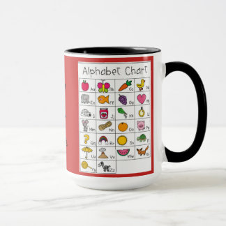 15oz ABC Learning Red Mug Kids By Zazz_it