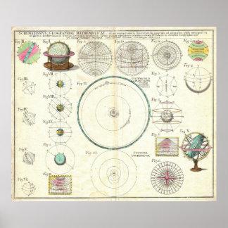 1753 Homann Heirs Solar System Chart