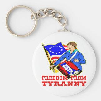 1776 Freedom From Tyranny Basic Round Button Keychain
