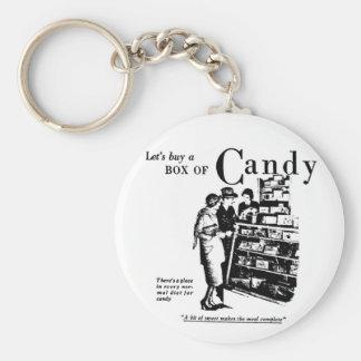 1930 Candy Newspaper Advertisement Keychain