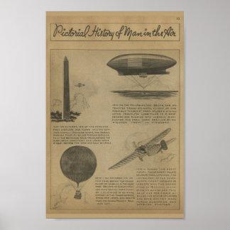 1938 Aviation Magazine Airplane History Art Print