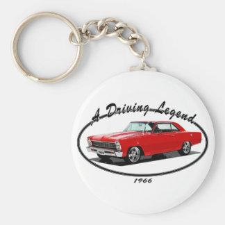 1966_nova_red keychain