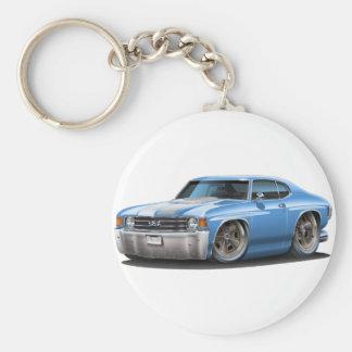 1971-72 Chevelle Lt Blue-White Car Keychain