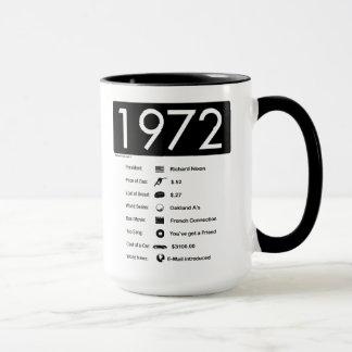1972-Great Year (15 oz.) Coffee Mug