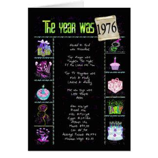 1976 Birthday Fun Facts Card
