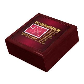 19th Arkansas Infantry (BA2) Gift Box