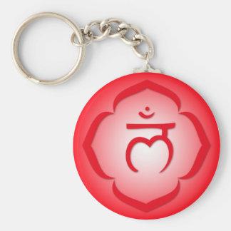 1st Chakra - Muladhara Basic Round Button Keychain