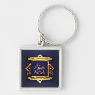 1st New York Veteran Cavalry Keychain