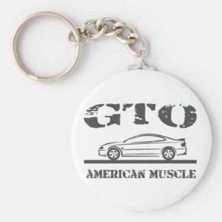 2004-06 GTO American Muscle Car Keychain