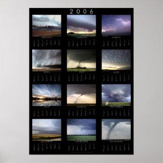 2006 Weather Calendar Poster