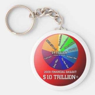 2008 Financial Bailout Souvenir Keychain $10T