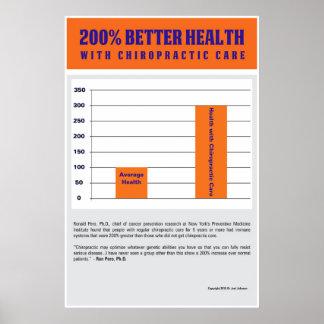 200% Better Health - Orange Version Poster