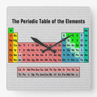 2016 Periodic Table of the Elements Wall Clock