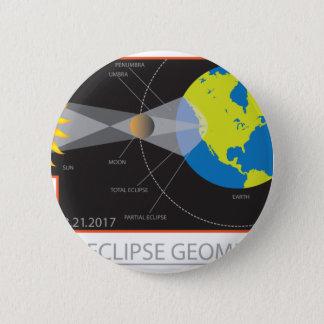 2017 Solar Eclipse Geometry Across Nebraska Cities 2 Inch Round Button