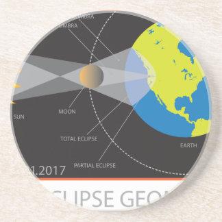 2017 Solar Eclipse Geometry Across Nebraska Cities Coaster
