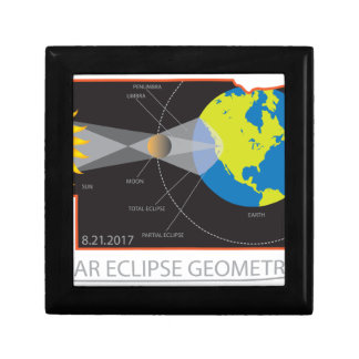 2017 Solar Eclipse Geometry Across Nebraska Cities Gift Box