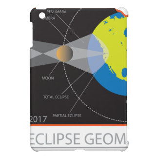 2017 Solar Eclipse Geometry Across Nebraska Cities iPad Mini Covers