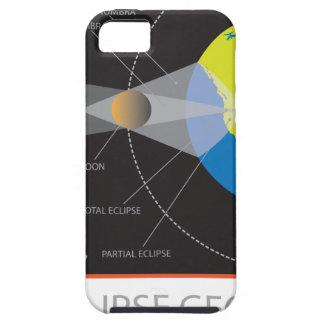 2017 Solar Eclipse Geometry Across Nebraska Cities iPhone 5 Cases