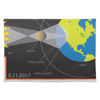 2017 Solar Eclipse Geometry Across Nebraska Cities Placemat