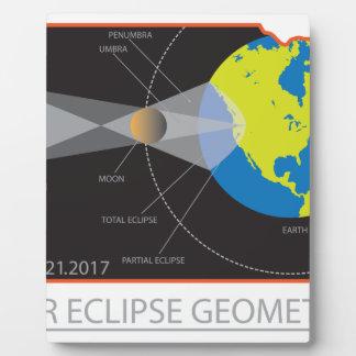 2017 Solar Eclipse Geometry Across Nebraska Cities Plaque