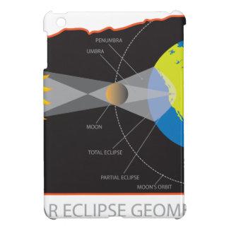 2017 Solar Eclipse Geometry Across Oregon Cities Case For The iPad Mini