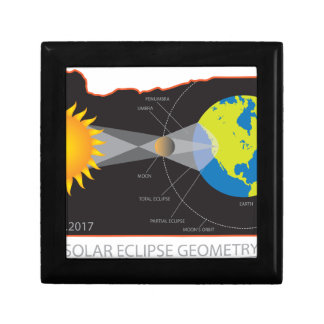 2017 Solar Eclipse Geometry Across Oregon Cities Gift Box