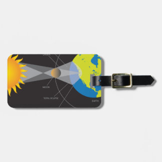 2017 Solar Eclipse Geometry Across Oregon Cities Luggage Tag