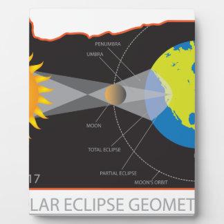 2017 Solar Eclipse Geometry Across Oregon Cities Plaque