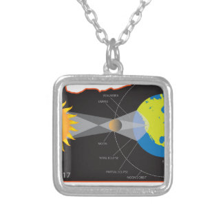 2017 Solar Eclipse Geometry Across Oregon Cities Silver Plated Necklace