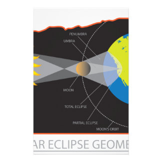 2017 Solar Eclipse Geometry Across Oregon Cities Stationery