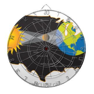 2017 Total Solar Eclipse Across USA Geometry Dartboard