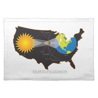 2017 Total Solar Eclipse Across USA Geometry Placemat