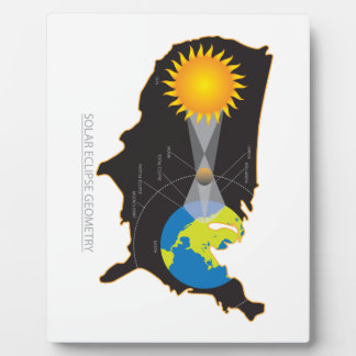 2017 Total Solar Eclipse Across USA Geometry Plaque