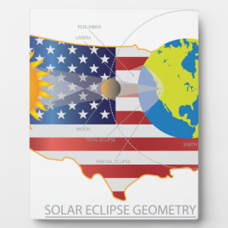 2017 Total Solar Eclipse Across USA Map Geometry Plaque