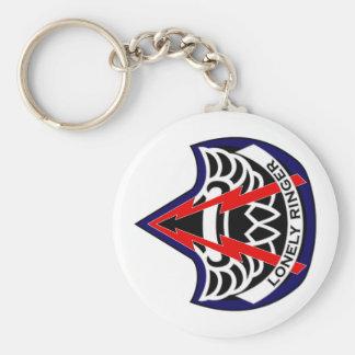 224th Avn Bn 1 Keychain