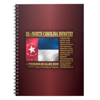 22nd North Carolina Infantry (BA2) Notebook